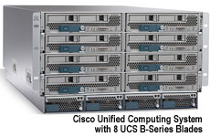 Cisco Enters the Virtual Server Hardware Market