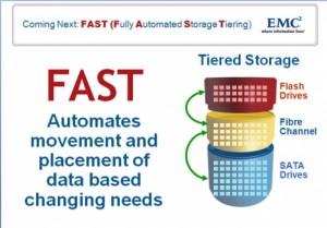 capacity Archives - Gestalt IT