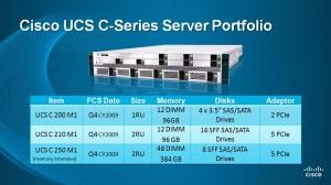 Cisco's new C-Series of rackmount servers