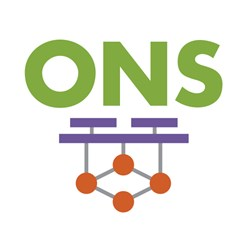 Is SDN right for my network? Thoughts on ONS