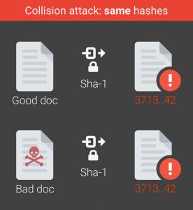 Google Drops a SHA-1 Collision Course