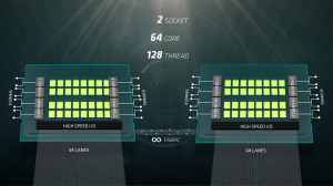 AMD Returns to the Data Center