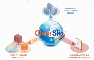 Managed Storage with ClearSky Data