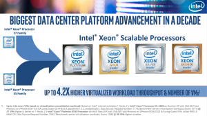 Intel Goes Metal With Xeon Scalable Processor Launch