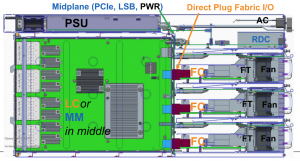 "Designing a Campus Switch with a ""Carrier-Grade"" Mindset"