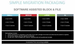 The Great Congruity360 Data Migration