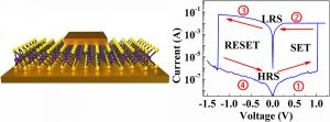 Atomristors: an awesome atomic layer memristor