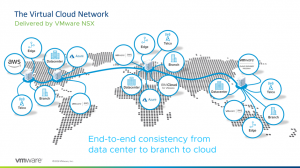VMware's Virtual Cloud Network:  Riding the Wave of Digital Transformation
