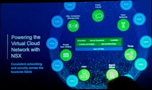 VMware Virtual Cloud Network: Networking Glue for Hybrid Clouds