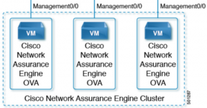 Cisco Network Assurance Engine: From Download to Value in 60 Minutes (or less)