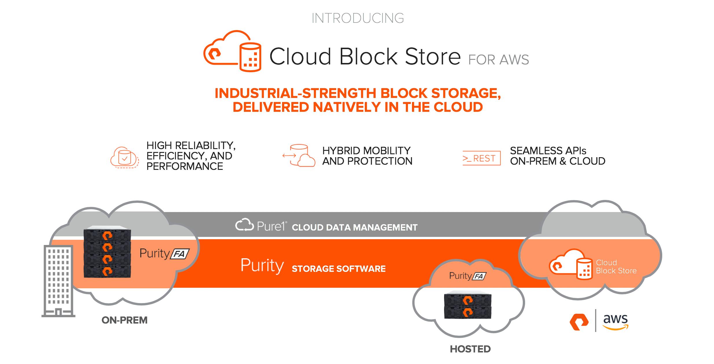 Pure Accelerate: Cloud Block Service - Gestalt IT